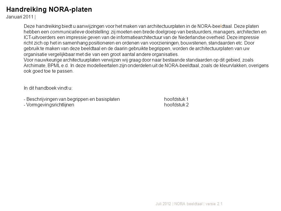 Juli 2012 | NORA beeldtaal | versie 2.1 Handreiking NORA-platen Januari 2011 | Deze handreiking biedt u aanwijzingen voor het maken van architectuurplaten in de NORA-beeldtaal.