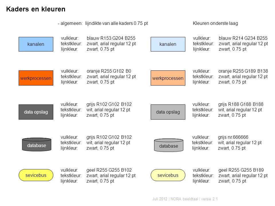 Juli 2012 | NORA beeldtaal | versie 2.1 sevicebus kanalen database vulkleur:grijs R102 G102 B102 tekstkleur: wit, arial regular 12 pt lijnkleur: zwart, 0.75 pt werkprocessen data opslag vulkleur:oranje R255 G102 B0 tekstkleur: zwart, arial regular 12 pt lijnkleur: zwart, 0.75 pt vulkleur:blauw R153 G204 B255 tekstkleur: zwart, arial regular 12 pt lijnkleur: zwart, 0.75 pt vulkleur:grijs R102 G102 B102 tekstkleur: wit, arial regular 12 pt lijnkleur: zwart, 0.75 pt vulkleur:geel R255 G255 B102 tekstkleur: zwart, arial regular 12 pt lijnkleur: zwart, 0.75 pt - algemeen:lijndikte van alle kaders 0.75 pt Kaders en kleuren sevicebus kanalen database vulkleur:grijs R188 G188 B188 tekstkleur: wit, arial regular 12 pt lijnkleur: zwart, 0.75 pt werkprocessen data opslag vulkleur:oranje R255 G189 B138 tekstkleur: zwart, arial regular 12 pt lijnkleur: zwart, 0.75 pt vulkleur:blauw R214 G234 B255 tekstkleur: zwart, arial regular 12 pt lijnkleur: zwart, 0.75 pt vulkleur:grijs nr.666666 tekstkleur: wit, arial regular 12 pt lijnkleur: zwart, 0.75 pt vulkleur:geel R255 G255 B189 tekstkleur: zwart, arial regular 12 pt lijnkleur: zwart, 0.75 pt Kleuren onderste laag