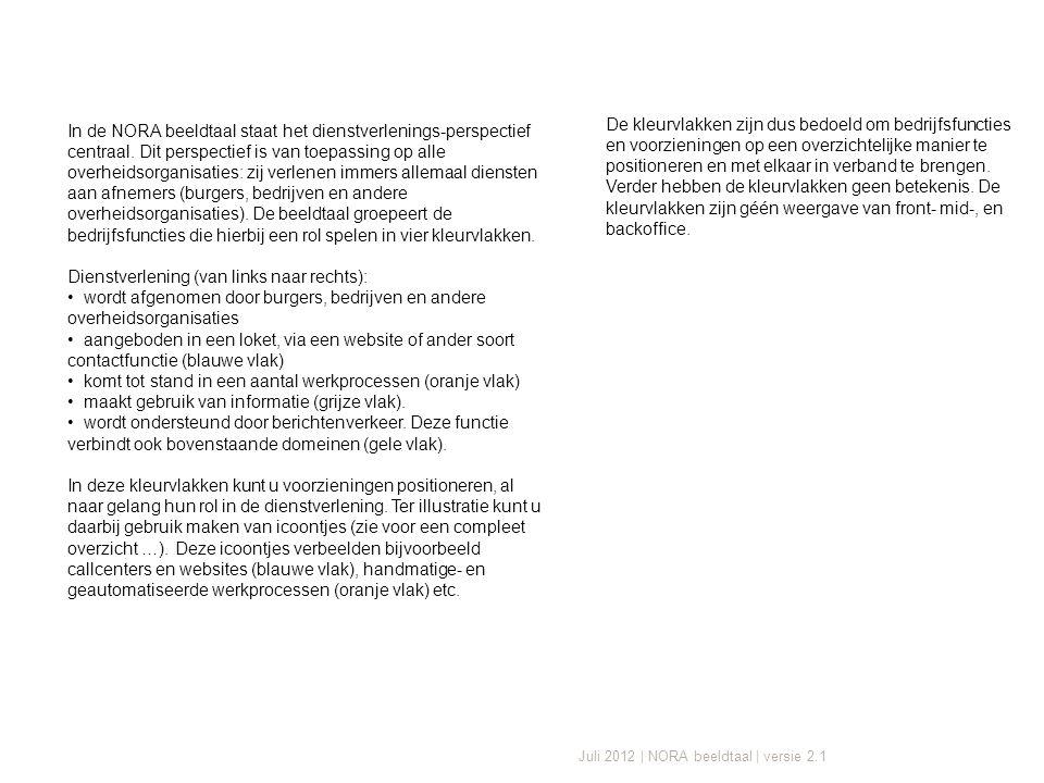 Juli 2012 | NORA beeldtaal | versie 2.1 In de NORA beeldtaal staat het dienstverlenings-perspectief centraal.