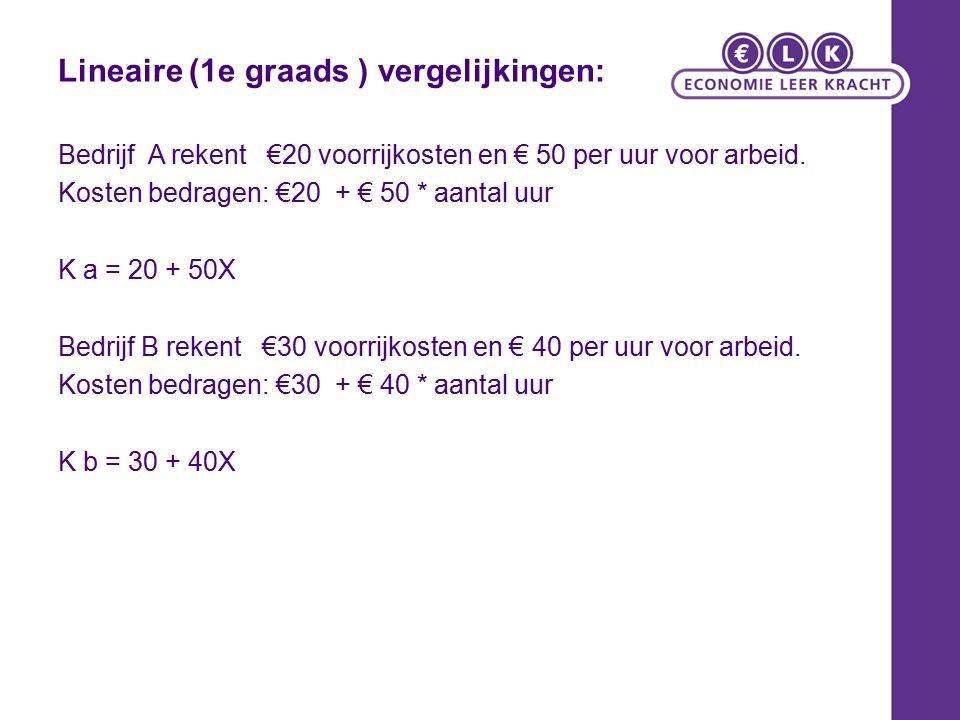 Lineaire (1e graads ) vergelijkingen: Bedrijf A rekent €20 voorrijkosten en € 50 per uur voor arbeid.