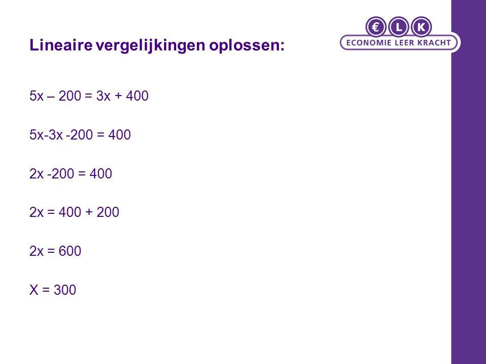 Lineaire vergelijkingen oplossen: 5x – 200 = 3x + 400 5x-3x -200 = 400 2x -200 = 400 2x = 400 + 200 2x = 600 X = 300
