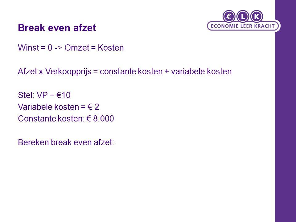 Break even afzet Winst = 0 -> Omzet = Kosten Afzet x Verkoopprijs = constante kosten + variabele kosten Stel: VP = €10 Variabele kosten = € 2 Constante kosten: € 8.000 Bereken break even afzet: