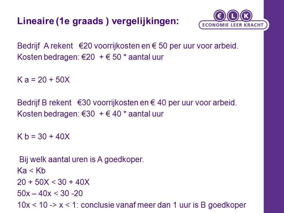 Lineaire (1e graads ) vergelijkingen: Bedrijf A rekent €20 voorrijkosten en € 50 per uur voor arbeid. Kosten bedragen: €20 + € 50 * aantal uur K a = 2
