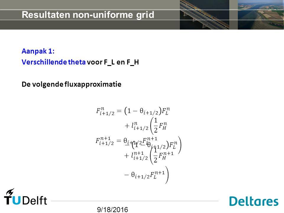 9/18/2016 Resultaten non-uniforme grid Aanpak 1: Verschillende theta voor F_L en F_H De volgende fluxapproximatie