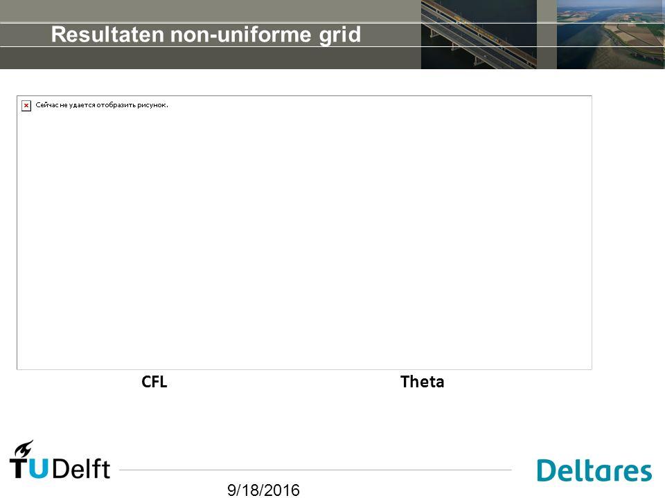 9/18/2016 Resultaten non-uniforme grid CFL Theta