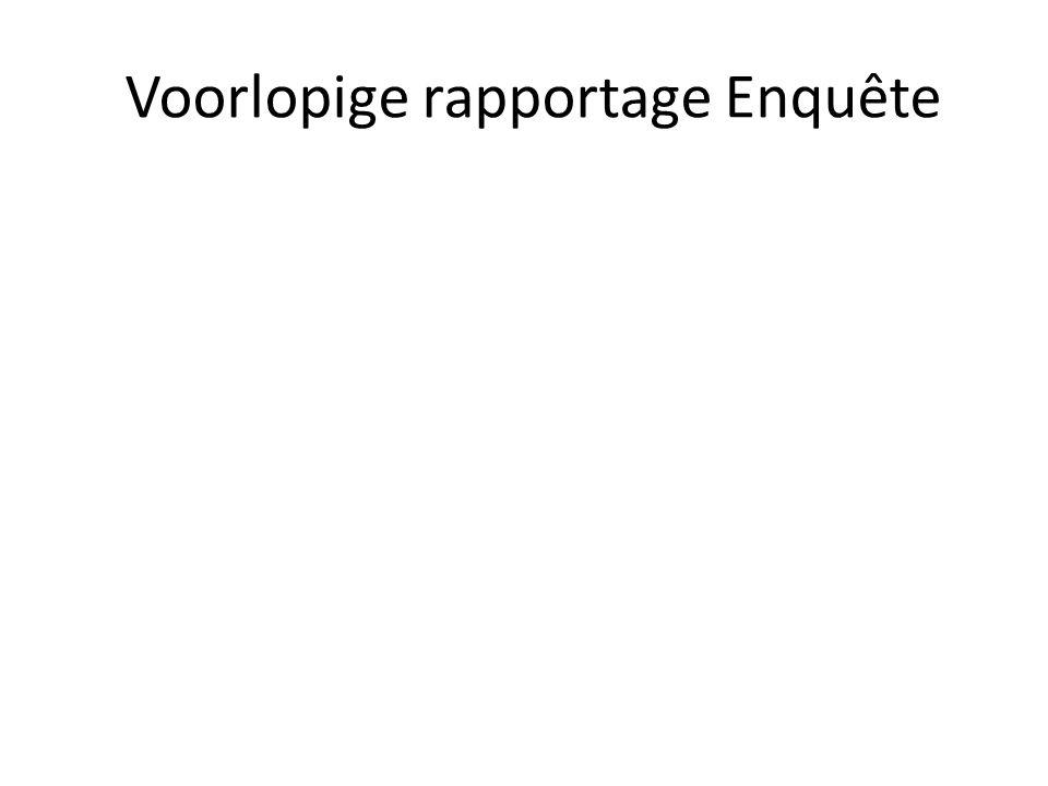 Voorlopige rapportage Enquête