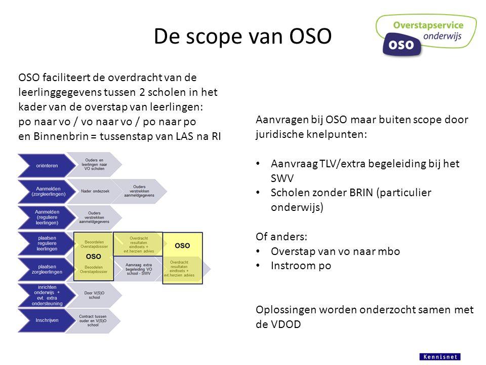 De scope van OSO Aanvragen bij OSO maar buiten scope door juridische knelpunten: Aanvraag TLV/extra begeleiding bij het SWV Scholen zonder BRIN (particulier onderwijs) Of anders: Overstap van vo naar mbo Instroom po Oplossingen worden onderzocht samen met de VDOD OSO faciliteert de overdracht van de leerlinggegevens tussen 2 scholen in het kader van de overstap van leerlingen: po naar vo / vo naar vo / po naar po en Binnenbrin = tussenstap van LAS na RI