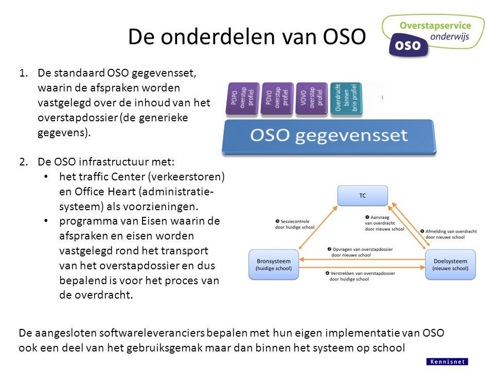 De onderdelen van OSO 1.De standaard OSO gegevensset, waarin de afspraken worden vastgelegd over de inhoud van het overstapdossier (de generieke gegev