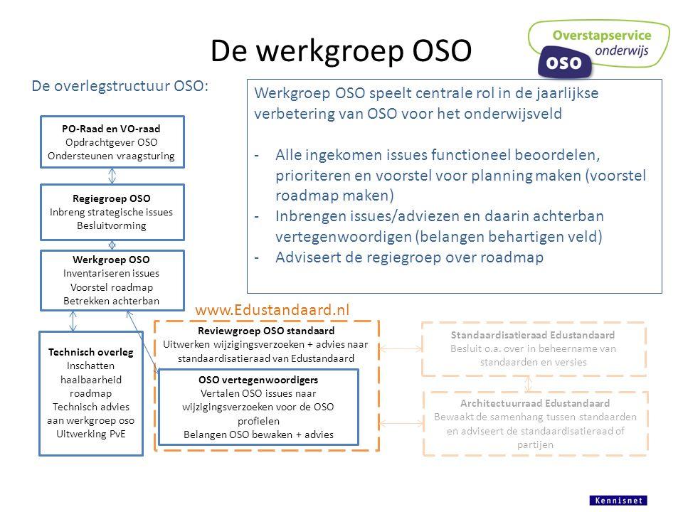 De werkgroep OSO De overlegstructuur OSO: PO-Raad en VO-raad Opdrachtgever OSO Ondersteunen vraagsturing Werkgroep OSO Inventariseren issues Voorstel
