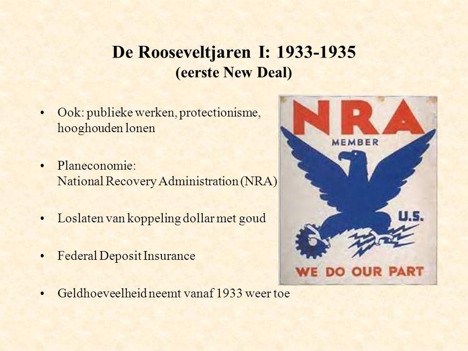 De Rooseveltjaren I: 1933-1935 (eerste New Deal) Ook: publieke werken, protectionisme, hooghouden lonen Planeconomie: National Recovery Administration (NRA) Loslaten van koppeling dollar met goud Federal Deposit Insurance Geldhoeveelheid neemt vanaf 1933 weer toe