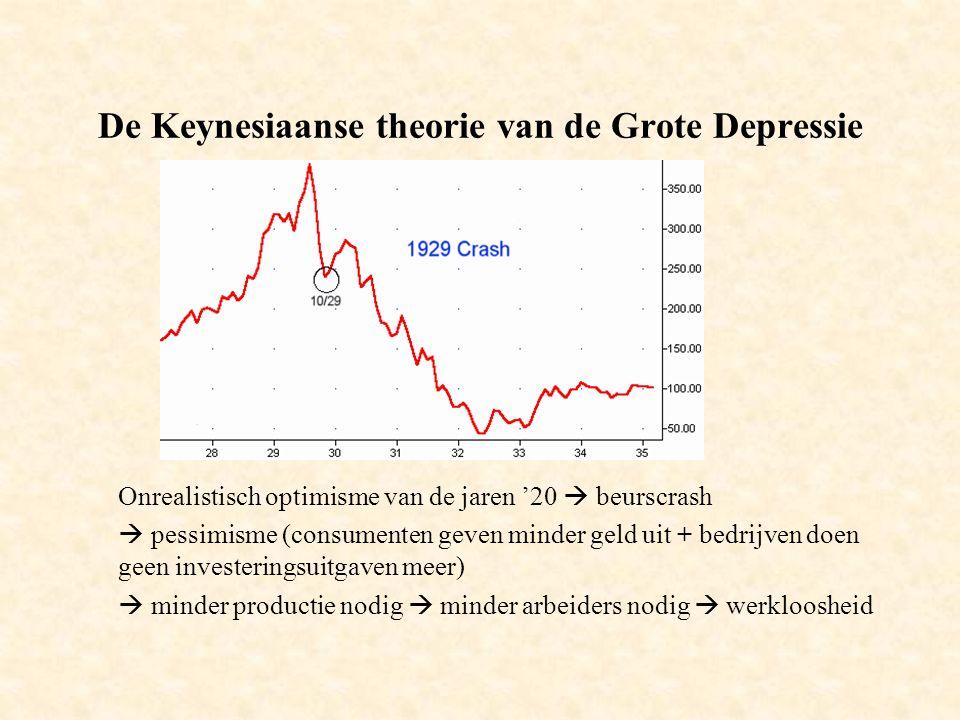 De Keynesiaanse theorie van de Grote Depressie Onrealistisch optimisme van de jaren '20  beurscrash  pessimisme (consumenten geven minder geld uit + bedrijven doen geen investeringsuitgaven meer)  minder productie nodig  minder arbeiders nodig  werkloosheid