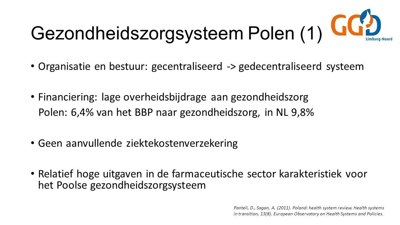 Gezondheidszorgsysteem Polen (1) Organisatie en bestuur: gecentraliseerd -> gedecentraliseerd systeem Financiering: lage overheidsbijdrage aan gezondheidszorg Polen: 6,4% van het BBP naar gezondheidszorg, in NL 9,8% Geen aanvullende ziektekostenverzekering Relatief hoge uitgaven in de farmaceutische sector karakteristiek voor het Poolse gezondheidszorgsysteem Panteli, D., Sagan, A.