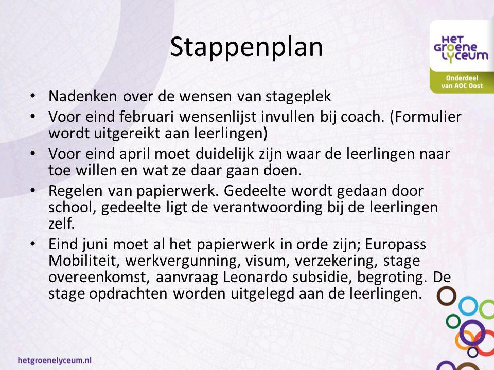 Stappenplan Nadenken over de wensen van stageplek Voor eind februari wensenlijst invullen bij coach. (Formulier wordt uitgereikt aan leerlingen) Voor