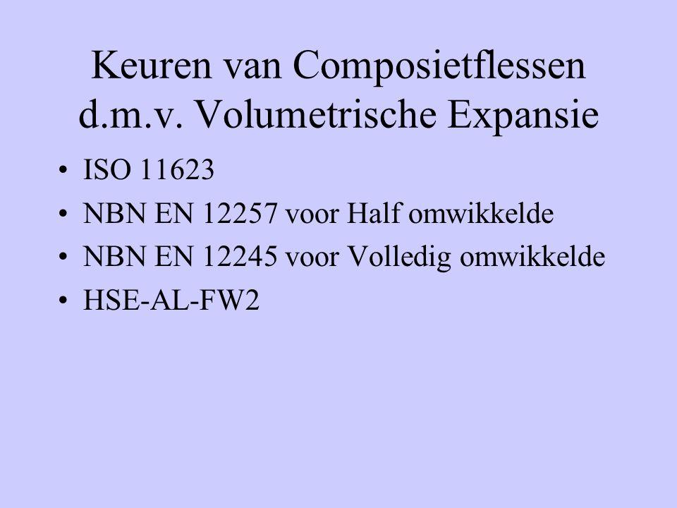 Keuren van Composietflessen d.m.v.