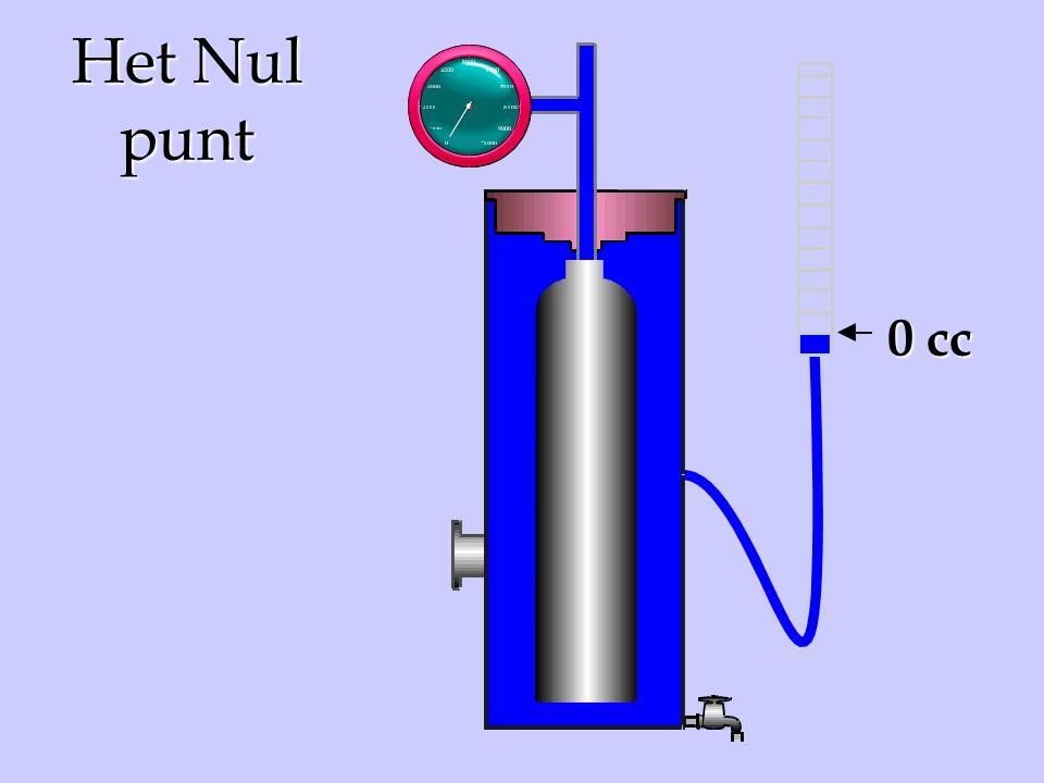 100 cc Totale Expansie 100/1 Pump 100/1 Pump