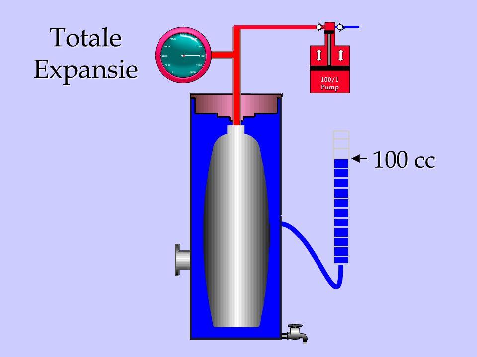 2 cc PermTotale X 100= PercentagePermanente Expansie (2%) Permanente Expansie