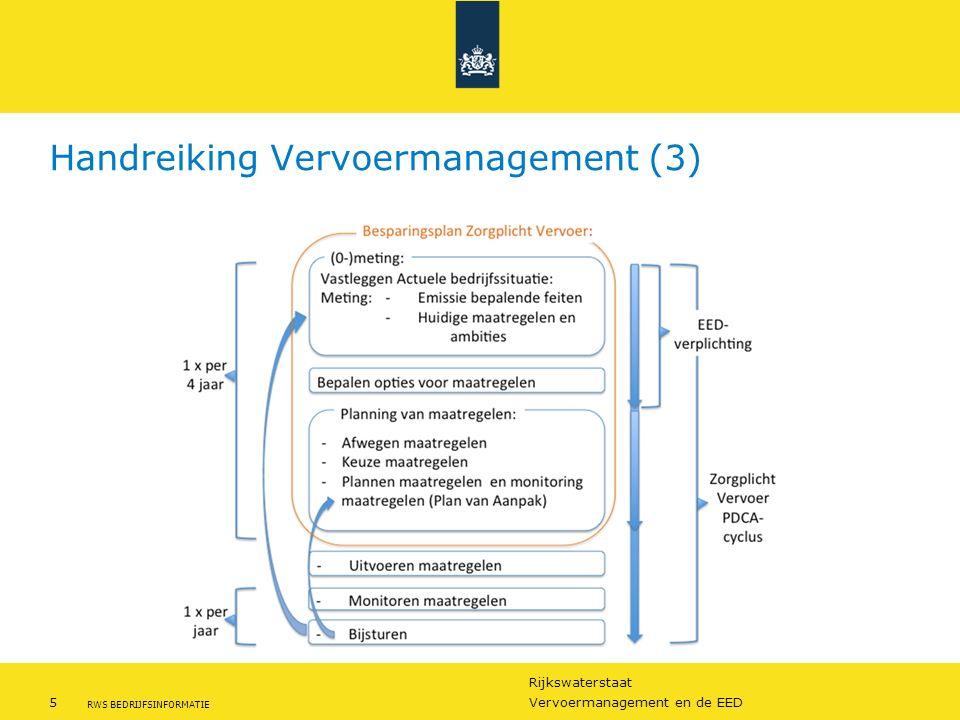 Rijkswaterstaat 5Vervoermanagement en de EED RWS BEDRIJFSINFORMATIE Handreiking Vervoermanagement (3)