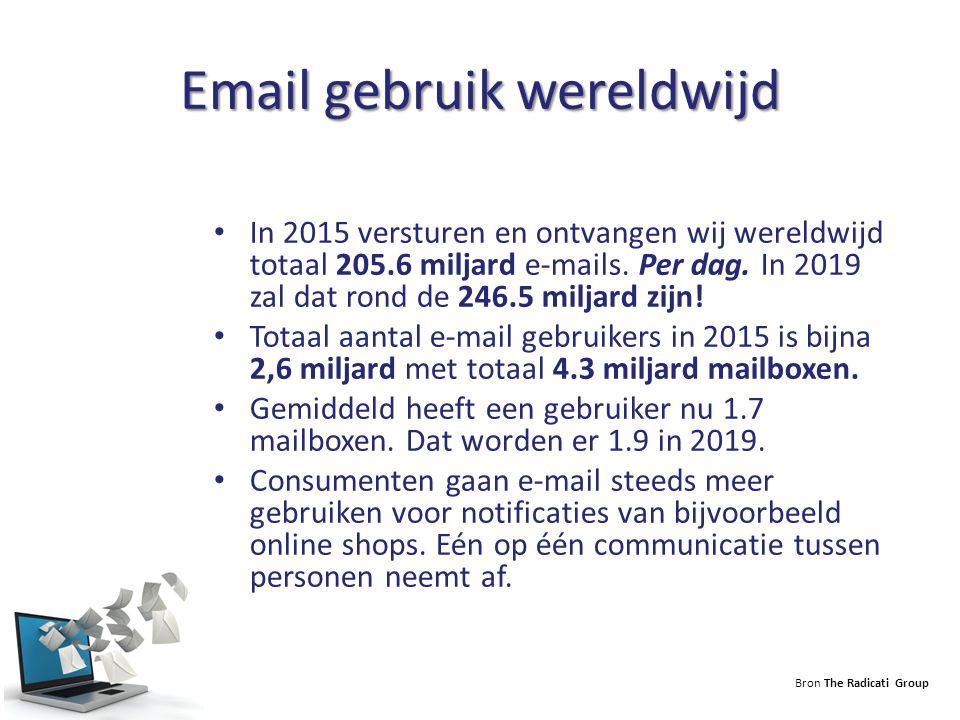 Email gebruik wereldwijd In 2015 versturen en ontvangen wij wereldwijd totaal 205.6 miljard e-mails. Per dag. In 2019 zal dat rond de 246.5 miljard zi