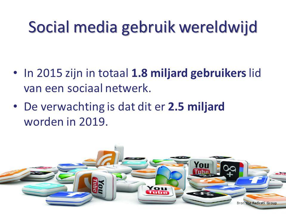 Social media gebruik wereldwijd In 2015 zijn in totaal 1.8 miljard gebruikers lid van een sociaal netwerk. De verwachting is dat dit er 2.5 miljard wo