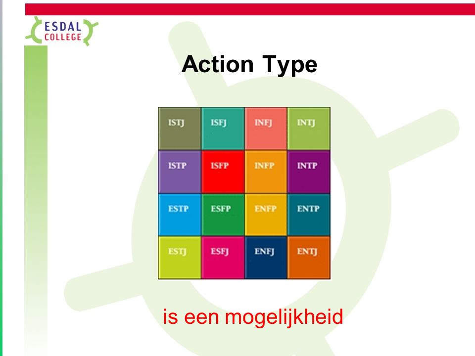 Action Type Is een middel om spelers beter te begrijpen Is een middel om inzicht te krijgen in je eigen functioneren Geeft handvatten voor communicatie Geeft inzicht in conflicthantering Is toepasbaar voor teambuilding een meerwaarde als je met mensen werkt