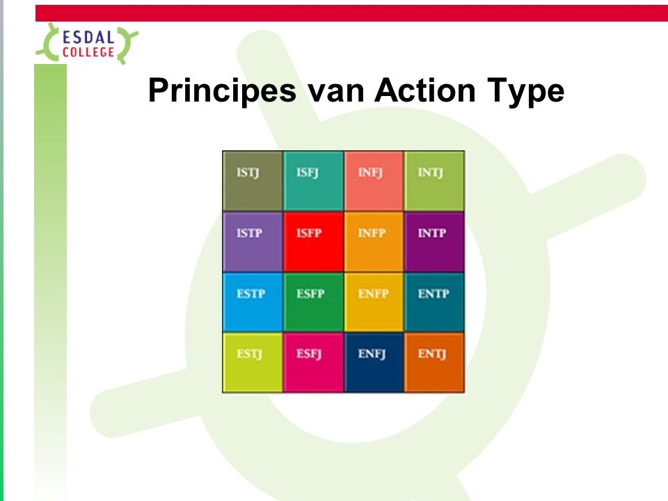 Principes van Action Type