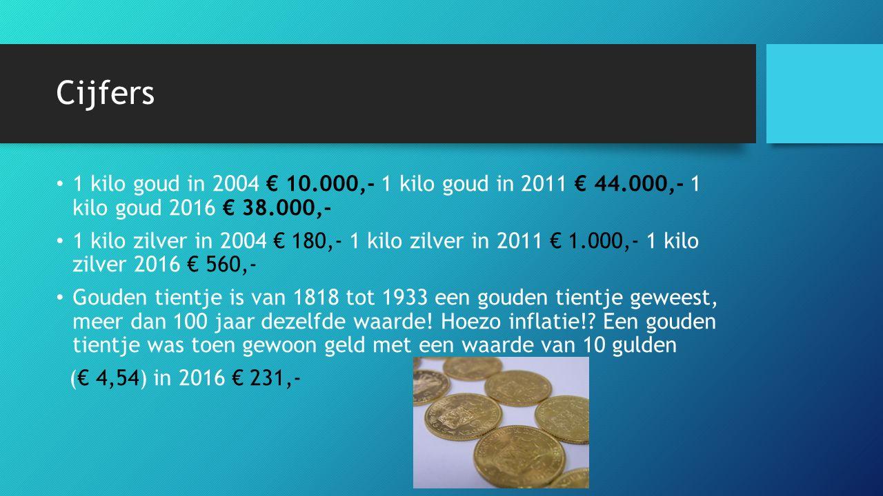 Cijfers 1 kilo goud in 2004 € 10.000,- 1 kilo goud in 2011 € 44.000,- 1 kilo goud 2016 € 38.000,- 1 kilo zilver in 2004 € 180,- 1 kilo zilver in 2011 € 1.000,- 1 kilo zilver 2016 € 560,- Gouden tientje is van 1818 tot 1933 een gouden tientje geweest, meer dan 100 jaar dezelfde waarde.