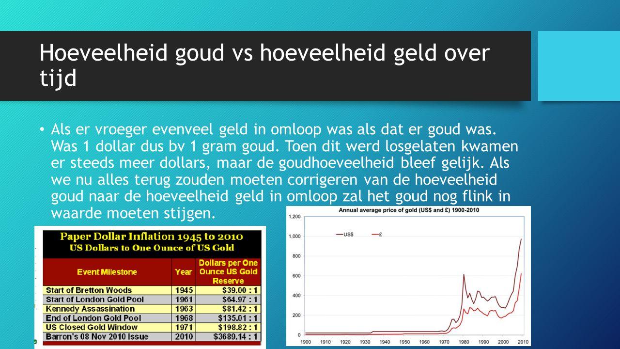 Hoeveelheid goud vs hoeveelheid geld over tijd Als er vroeger evenveel geld in omloop was als dat er goud was. Was 1 dollar dus bv 1 gram goud. Toen d