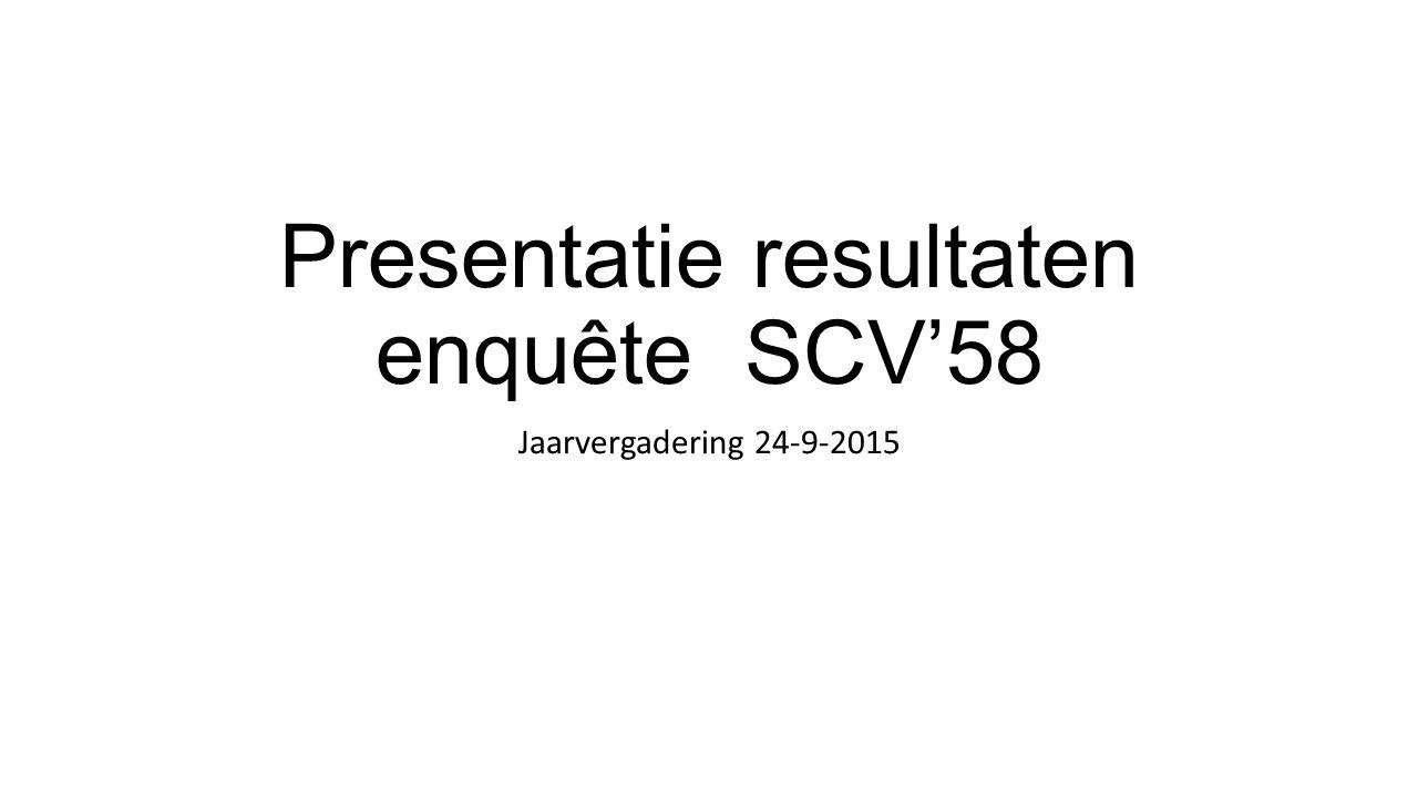 Presentatie resultaten enquête SCV'58 Jaarvergadering 24-9-2015