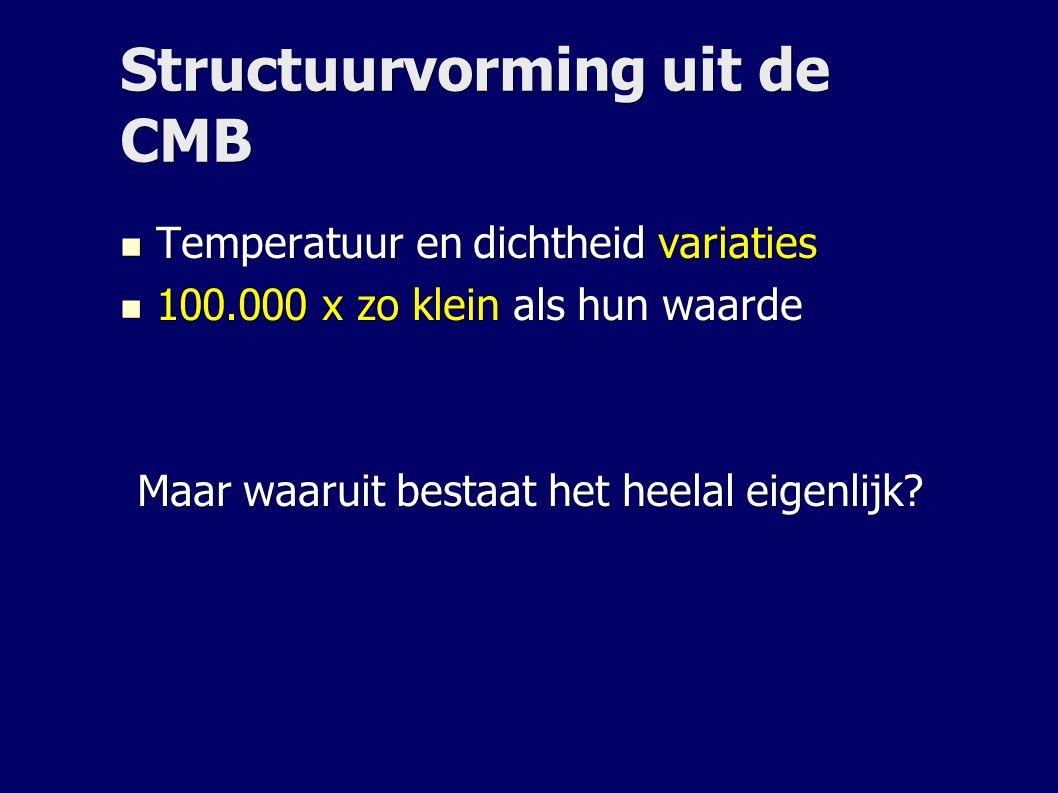 Structuurvorming uit de CMB Temperatuur en dichtheid variaties Temperatuur en dichtheid variaties 100.000 x zo klein als hun waarde 100.000 x zo klein als hun waarde Maar waaruit bestaat het heelal eigenlijk