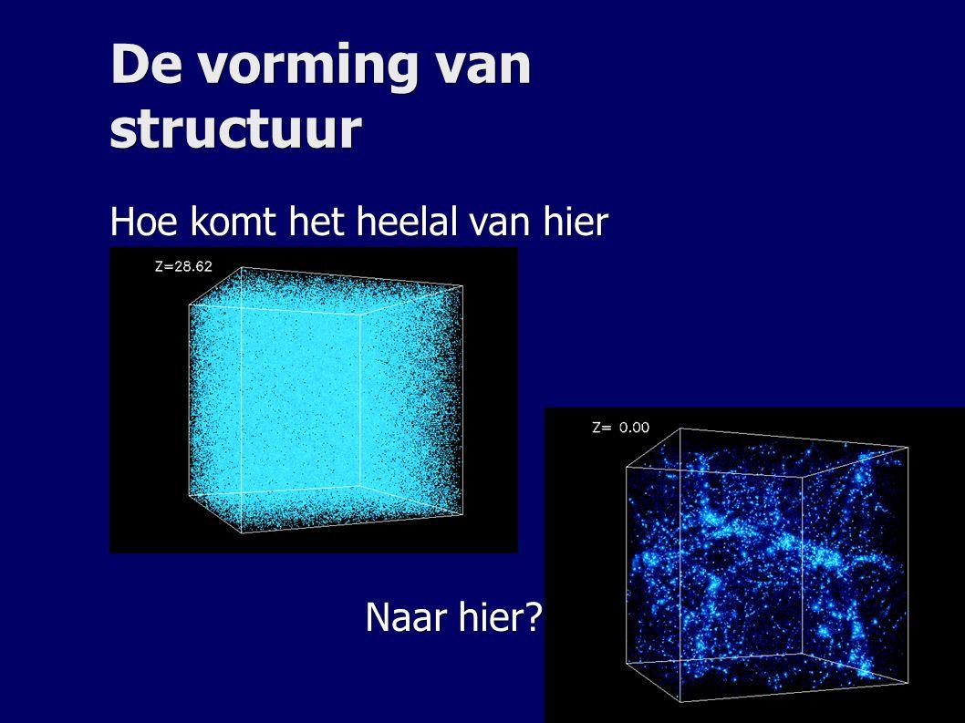 De vorming van structuur Hoe komt het heelal van hier Naar hier Naar hier