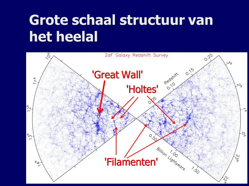 Als we op schalen kijken die groot genoeg zijn: – Is het heelal isotroop Als we aannemen dat we niet op een bijzondere plaats wonen, – Is het heelal homogeen Het heelal kan alleen van schaal veranderen.