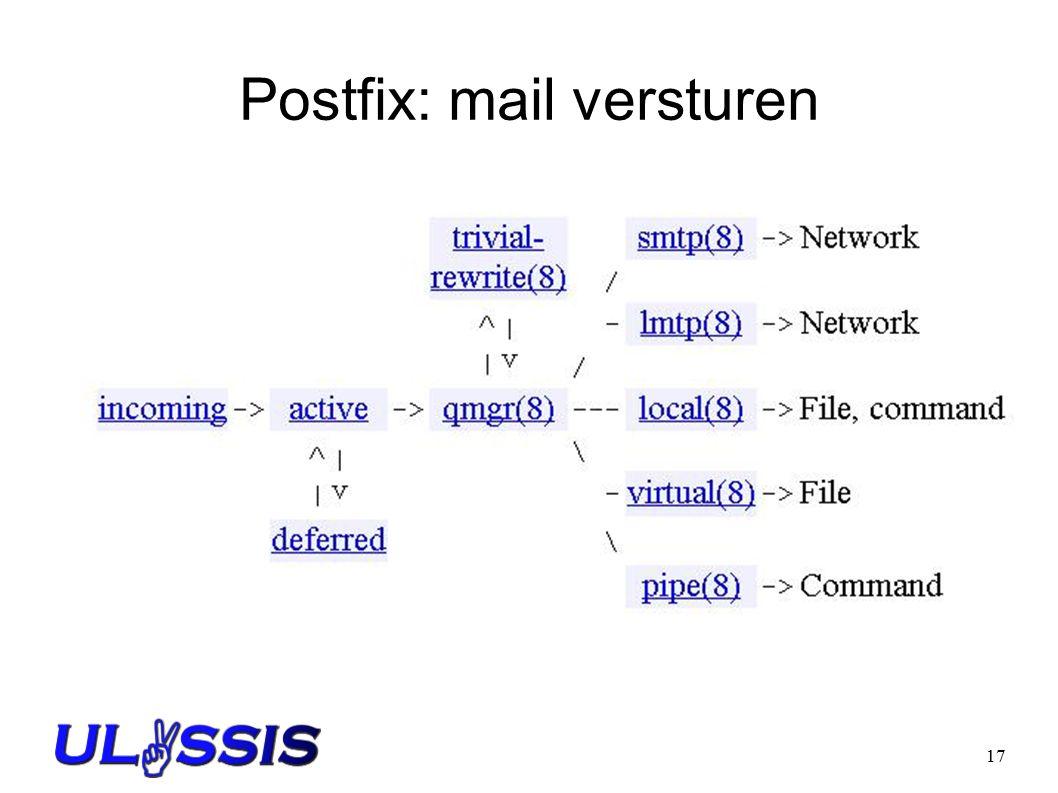 17 Postfix: mail versturen