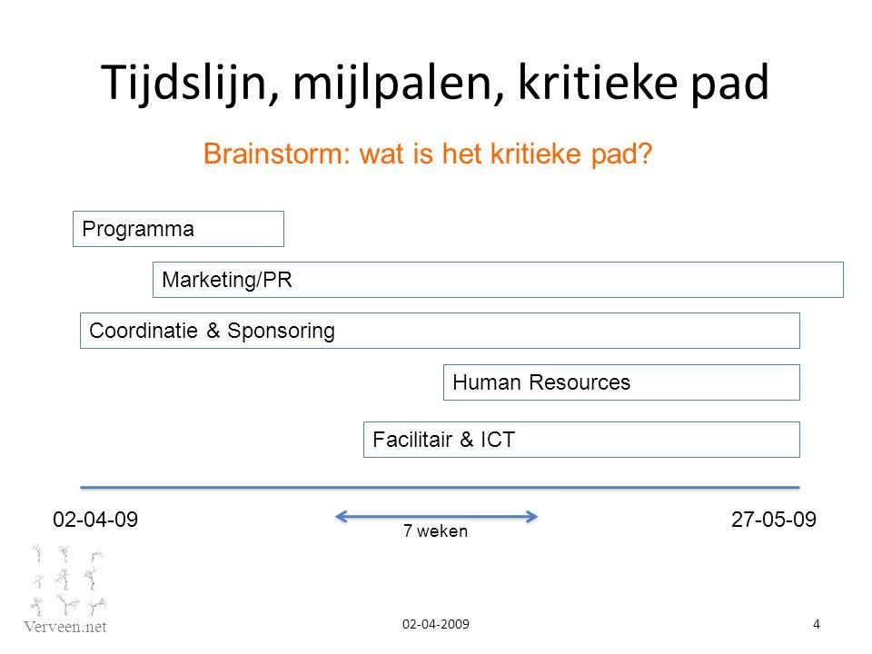 Verveen.net Tijdslijn, mijlpalen, kritieke pad 27-05-0902-04-09 Brainstorm: wat is het kritieke pad.