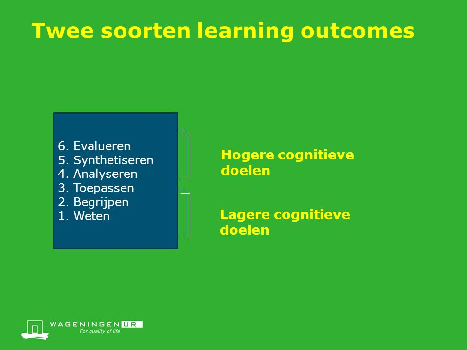 Twee soorten learning outcomes 1.Creating 2.Evaluating 3.Analysing 4.Applying 5.Understanding 6.Remembering 6.