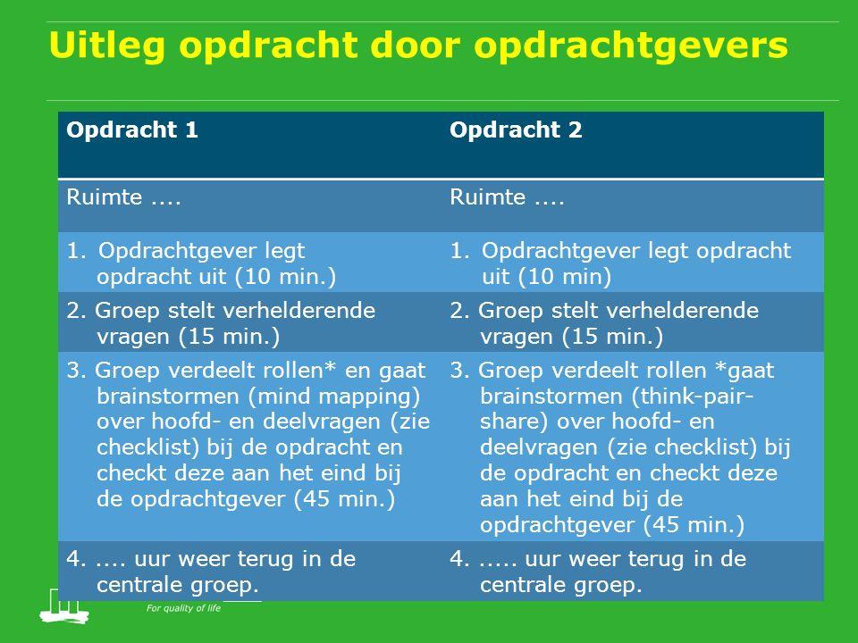 Uitleg opdracht door opdrachtgevers Opdracht 1Opdracht 2 Ruimte....