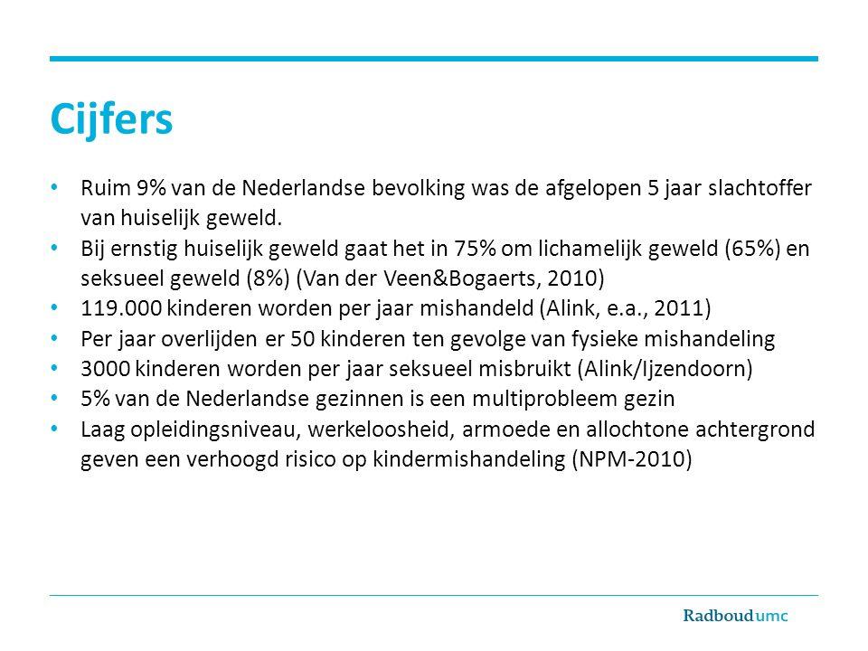Cijfers Ruim 9% van de Nederlandse bevolking was de afgelopen 5 jaar slachtoffer van huiselijk geweld.