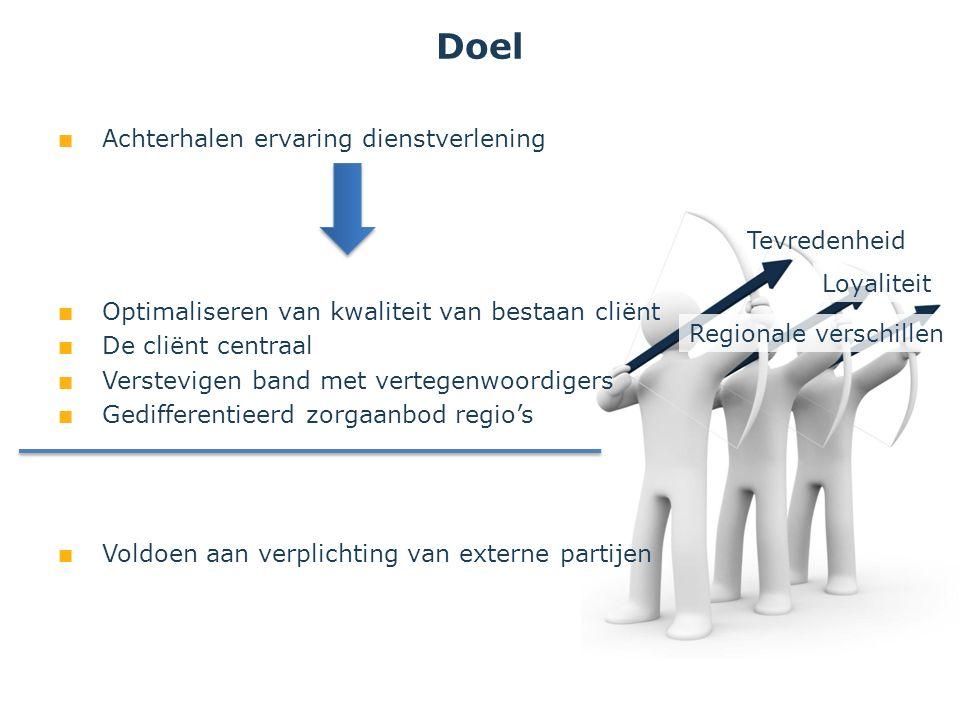 Doel Achterhalen ervaring dienstverlening Optimaliseren van kwaliteit van bestaan cliënt De cliënt centraal Verstevigen band met vertegenwoordigers Ge
