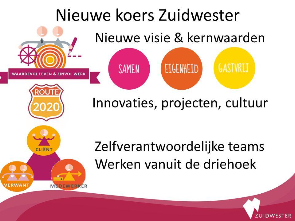 Nieuwe koers Zuidwester Innovaties, projecten, cultuur Nieuwe visie & kernwaarden Zelfverantwoordelijke teams Werken vanuit de driehoek
