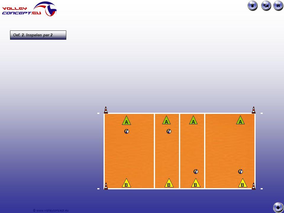© www.volleyconcept.eu AAA A BBBB Oef. 2. Inspelen per 2