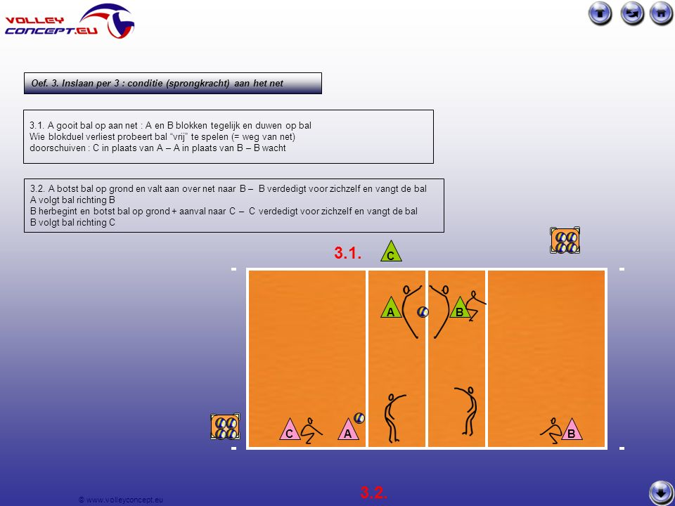 © www.volleyconcept.eu 3.1.