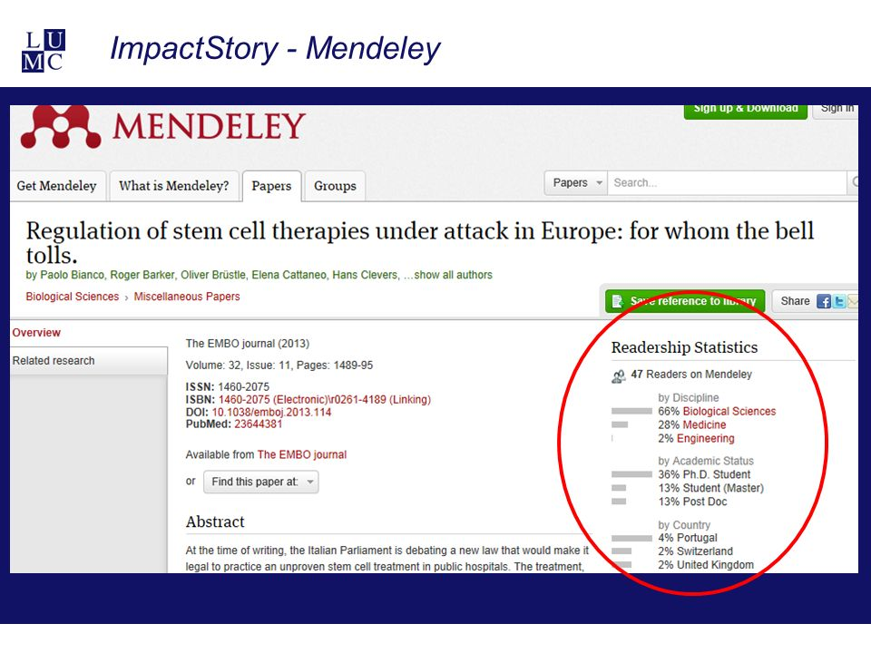 ImpactStory - Mendeley