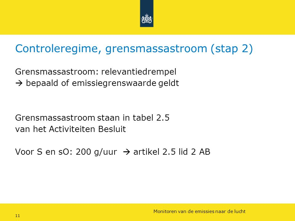 Rijkswaterstaat (InfoMil) 11Ozon en F-gassen regelgeving Rijkswaterstaat (InfoMil) Toezicht lucht in het Activiteitenbesluit Controleregime, grensmass