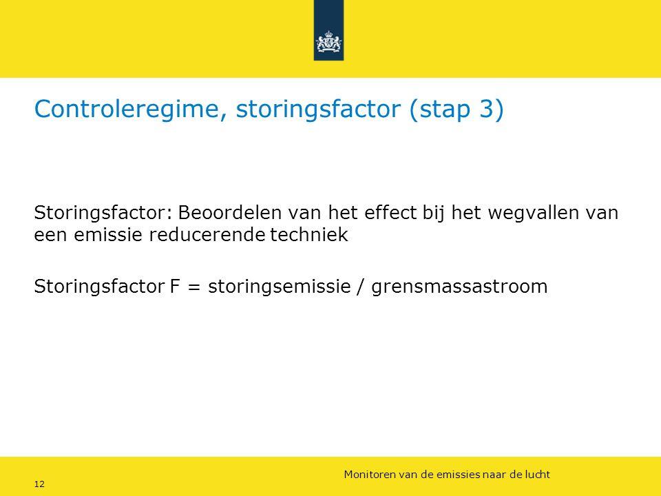 Rijkswaterstaat (InfoMil) 12Ozon en F-gassen regelgeving Rijkswaterstaat (InfoMil) Toezicht lucht in het Activiteitenbesluit Controleregime, storingsf