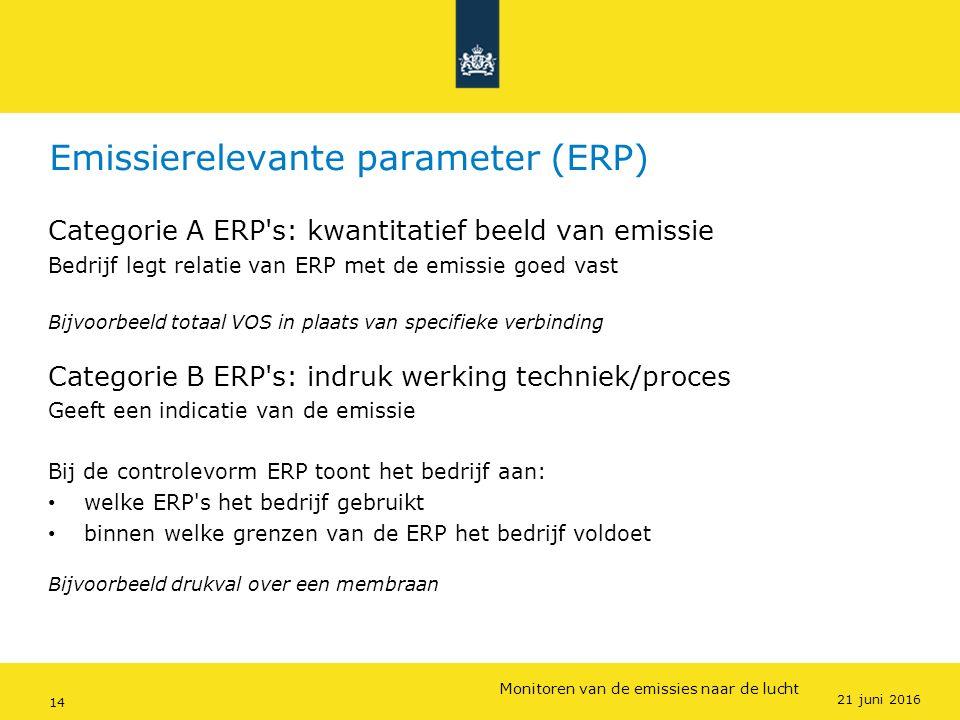 Rijkswaterstaat (InfoMil) 14Ozon en F-gassen regelgeving Rijkswaterstaat (InfoMil) Toezicht lucht in het Activiteitenbesluit Emissierelevante paramete