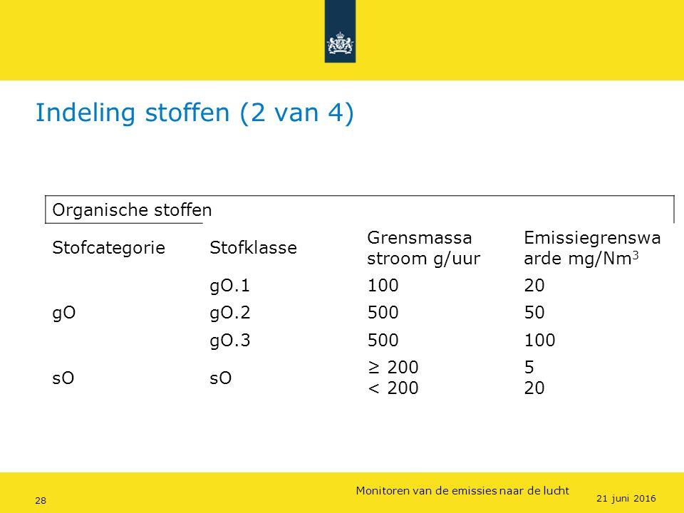 Rijkswaterstaat (InfoMil) 28Ozon en F-gassen regelgeving Rijkswaterstaat (InfoMil) Toezicht lucht in het Activiteitenbesluit Indeling stoffen (2 van 4