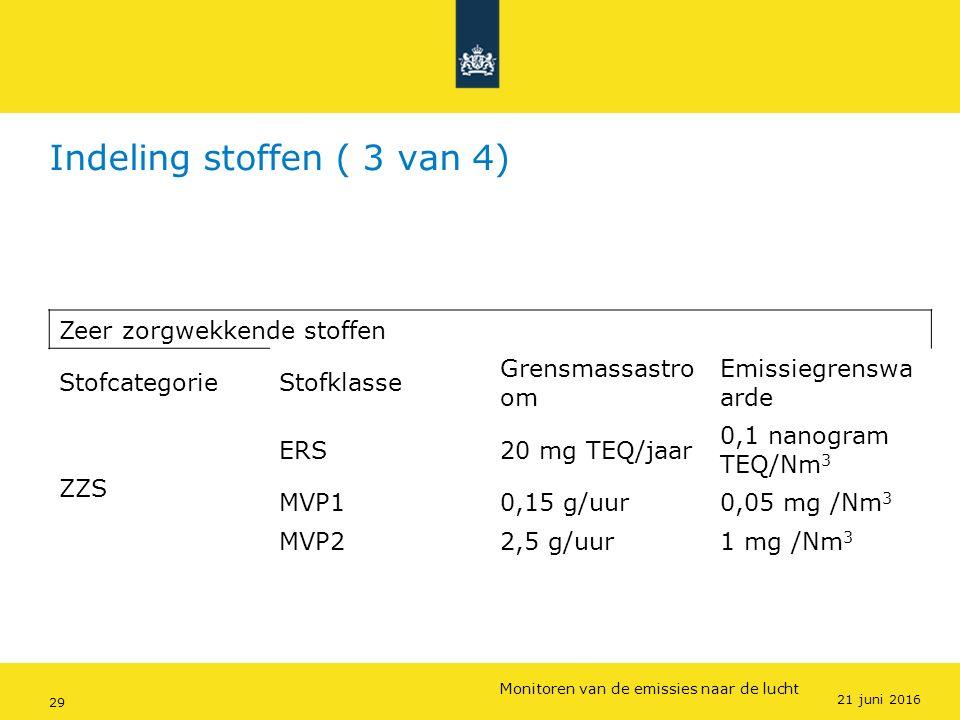 Rijkswaterstaat (InfoMil) 29Ozon en F-gassen regelgeving Rijkswaterstaat (InfoMil) Toezicht lucht in het Activiteitenbesluit Indeling stoffen ( 3 van