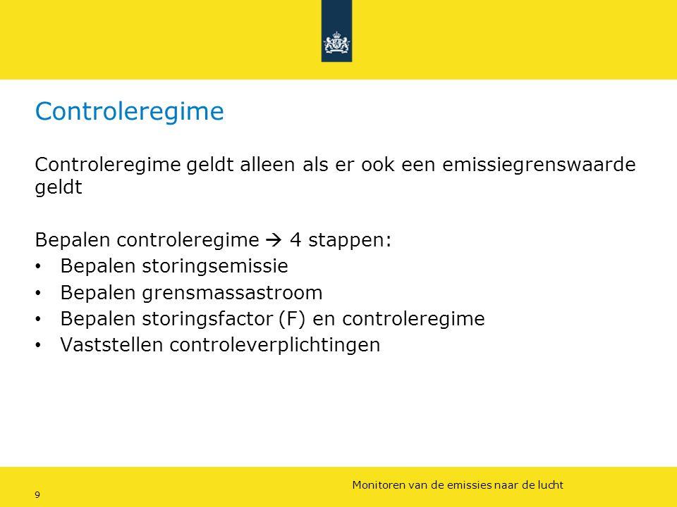 Rijkswaterstaat (InfoMil) 9Ozon en F-gassen regelgeving Rijkswaterstaat (InfoMil) Toezicht lucht in het Activiteitenbesluit Controleregime Controlereg