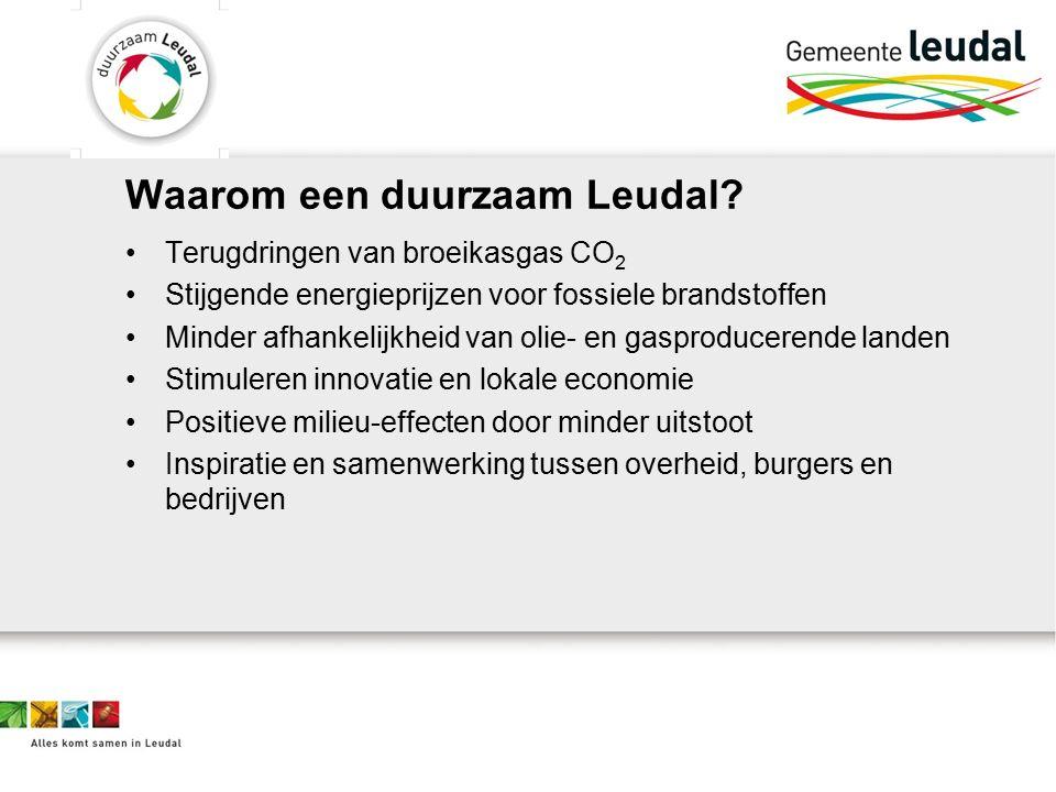 Waarom een duurzaam Leudal? Terugdringen van broeikasgas CO 2 Stijgende energieprijzen voor fossiele brandstoffen Minder afhankelijkheid van olie- en