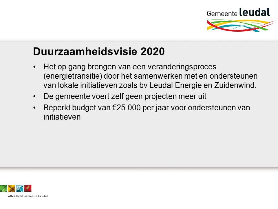 Duurzaamheidsvisie 2020 Het op gang brengen van een veranderingsproces (energietransitie) door het samenwerken met en ondersteunen van lokale initiatieven zoals bv Leudal Energie en Zuidenwind.