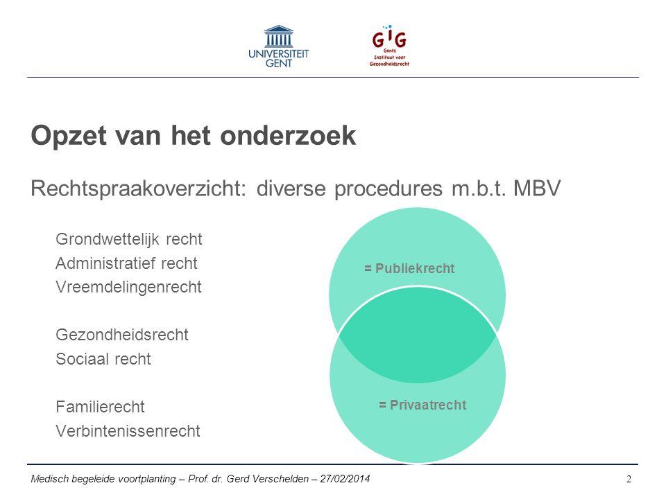 Rechtspraakoverzicht: diverse procedures m.b.t.